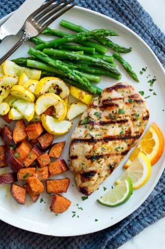 Triple Citrus Chicken Marinade